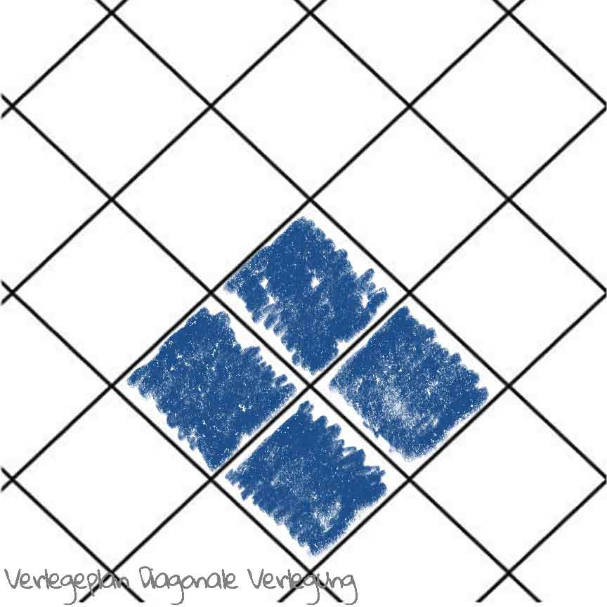 diagonale Verlegung von quadratischen Wandfliesen