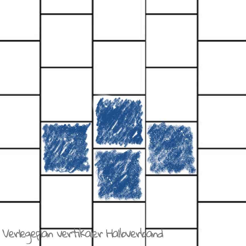 Verlegung von quadratischen Wandfliesen in einem vertikalen Halbverband