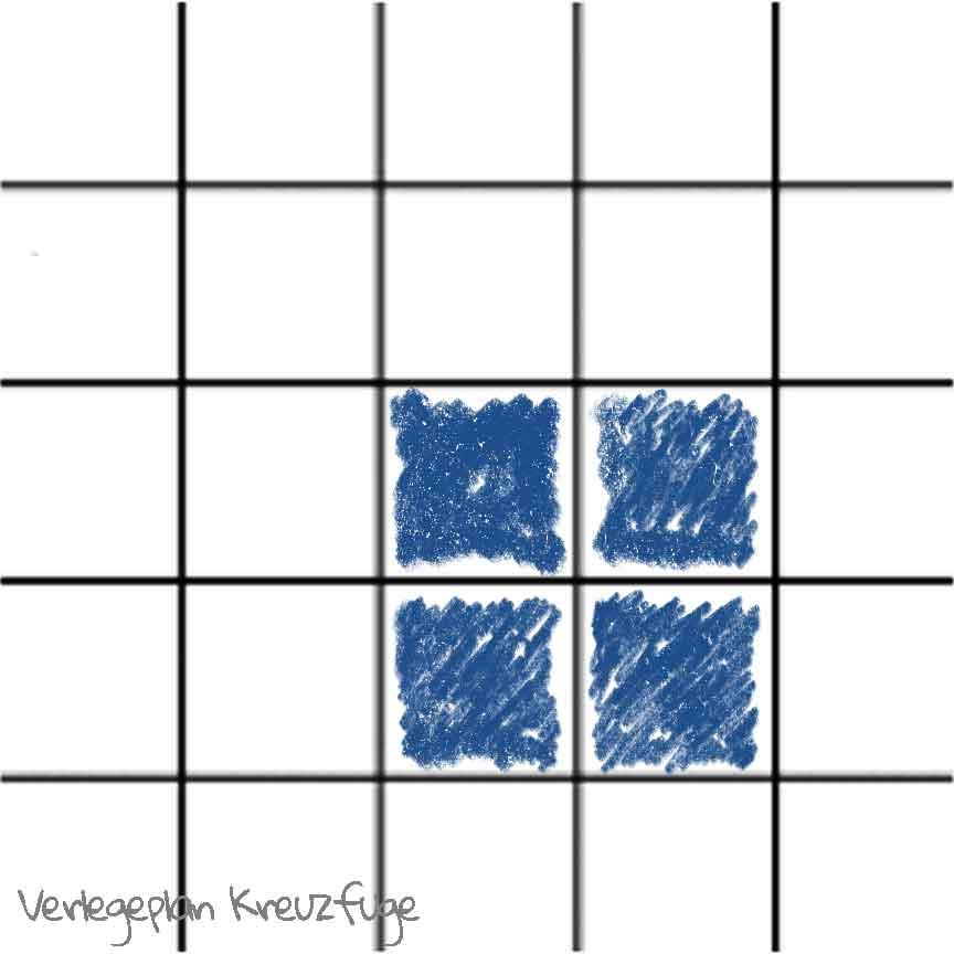 Verlegung von quadratischen Fliesen mit einer Kreuzfuge